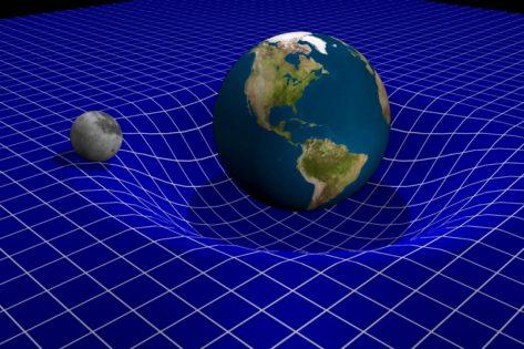 Что такое гравитация простыми словами